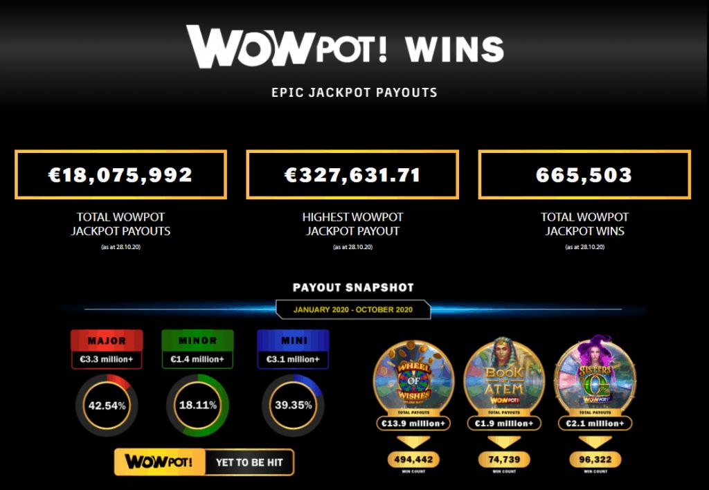 Microgaming Wowpot Jackpot Winnings
